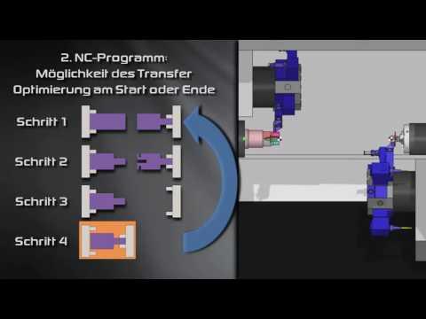 GO2cam - Optimierung vom ersten bis zum letzten Werkstück