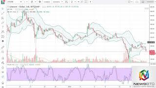 News BTC DASH and Litecoin Analysis January 23, 2018