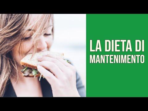 Abitudini di perdita di peso più efficaci