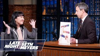 """Seth Meyers quizzes 20-something Late Night writerKarenCheeon how many things from the past she can recognize, like Jean-Claude Van Damme and pencil sharpeners, while she tests him on his """"millennial"""" knowledge.  Subscribe to Late Night: http://bit.ly/LateNightSeth   Watch Late Night with Seth Meyers Weeknights 12:35/11:35c on NBC.   Get more Late Night with Seth Meyers: http://www.nbc.com/late-night-with-seth-meyers/   LATE NIGHT ON SOCIAL Follow Late Night on Twitter: https://twitter.com/LateNightSeth Like Late Night on Facebook: https://www.facebook.com/LateNightSeth Follow Late Night Instagram: http://instagram.com/LateNightSeth Late Night on Tumblr: http://latenightseth.tumblr.com/   Late Night with Seth Meyers on YouTube features A-list celebrity guests, memorable comedy, and topical monologue jokes.   GET MORE NBC Like NBC: http://Facebook.com/NBC Follow NBC: http://Twitter.com/NBC NBC Tumblr: http://NBCtv.tumblr.com/ YouTube: http://www.youtube.com/nbc NBC Instagram: http://instagram.com/nbctv   WhatDoesMillennial Late Night WriterKarenCheeKnow: Garbage Pail Kids, Slap Bracelets- Late Night with Seth Meyers https://youtu.be/uP2wRrkhk0A   Late Night with Seth Meyers http://www.youtube.com/user/latenightseth"""