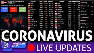 [LIVE] Coronavirus Pandemic: Real time counter and World map on confirmed cases, recovers