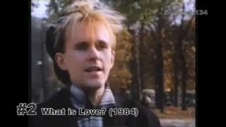 Top 10 Howard Jones Songs