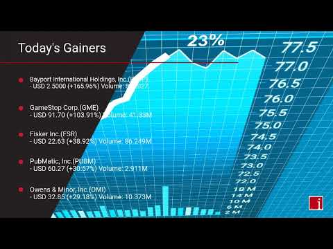 InvestorChannel's US Stock Market Update for Wednesday, February 24, 2021 16:05 EST