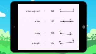 Learn how to name lines, line segments & rays. Lesson