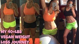 Ewf12832 weight loss look forward coming