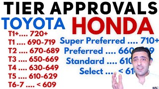 Toyota & Honda Credit Approval Tier for Leasing Broken Down