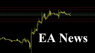 Форекс советник скальпель 2015 года курс евро и доллара сегодня