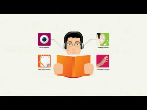 mp4 To Know Your Learning Style, download To Know Your Learning Style video klip To Know Your Learning Style