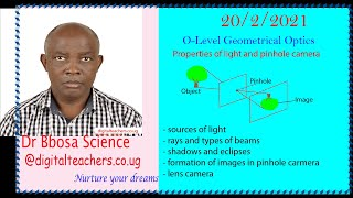Properties of light and reflection on plane mirror (O-level)