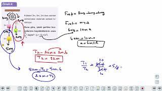 Eğitim Vadisi AYT Fizik 2.Föy Newton'un Hareket Yasaları 1 (1.Bölüm) Konu Anlatım Videoları