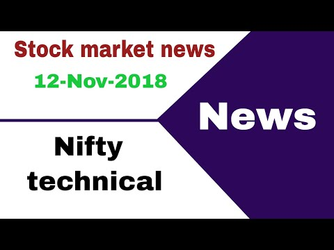 Stock market news #12-Nov-2018 - Britannia indus., sabhdav infra, zydus ,  indian energy ex. 🔥🔥🔥