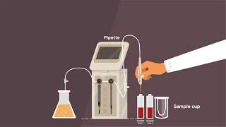 Gas Chromatography- Explainer Video