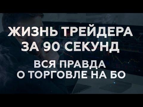 Как выводить биткоины в рубли