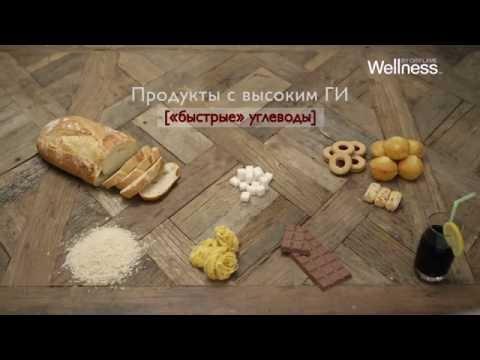 Insulină și rinichii