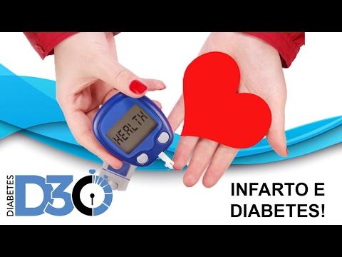 Buy cartucho de insulina NovoRapid