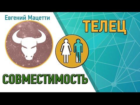 Тамара глоба гороскоп на 2018 год по знакам зодиака