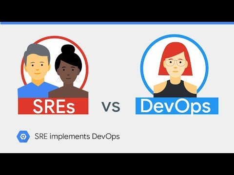 What's the Difference Between DevOps and SRE? (class SRE implements DevOps)