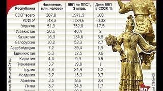 В цифрах, наглядно - Кто кого кормил в СССР