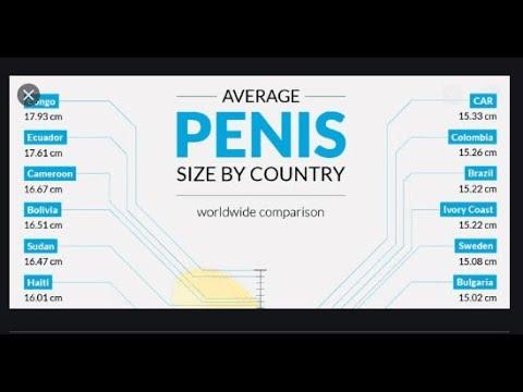 Suplimente pentru creșterea penisului