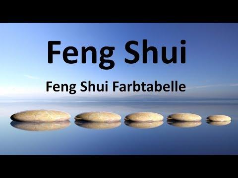 Feng Shui Farbtabelle - Was sind die richtigen Feng Shui Farben?