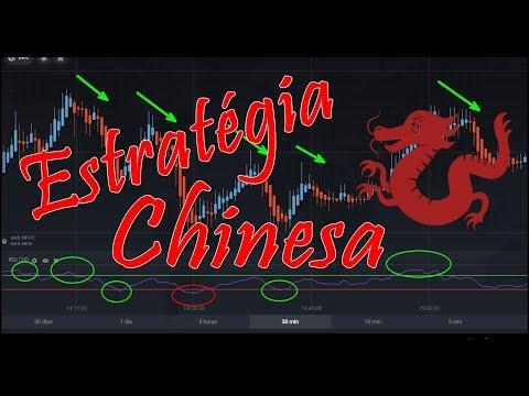 Signalo programos dvejetainiams variantams 2020 m
