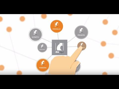 Prekybos opcionais powerpoint pristatymas