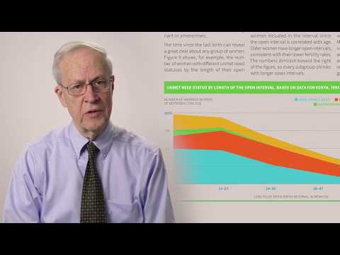 The Dynamics of Family Planning: Key Demographic Insights Video thumbnail