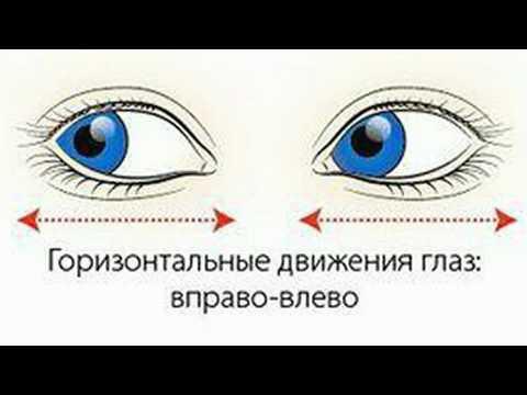 Суть метода лазерной коррекции зрения