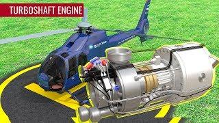 Understanding Helicopter