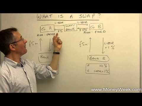 Все стратегии бинарных опционов видео
