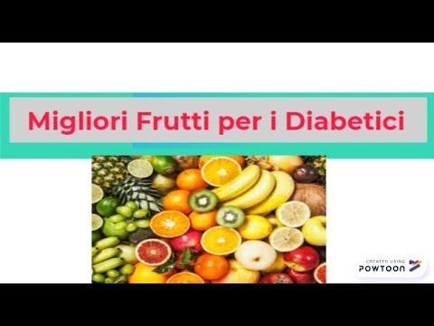 Di zucchero nel sangue 21.3 cosa fare