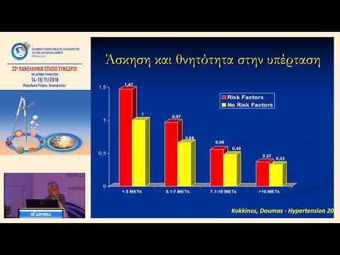 Βιβλίο Neumyvakina υπέρταση, ο διαβήτης