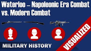 [Waterloo] Napoleonic Era Infantry Combat vs. Modern Combat