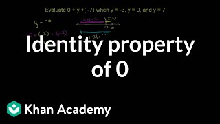 Identity property of 0
