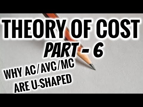 THEORY OF COST IN ECONOMICS | PART 6 | AC ,MC , AVC ARE U-SHAPED