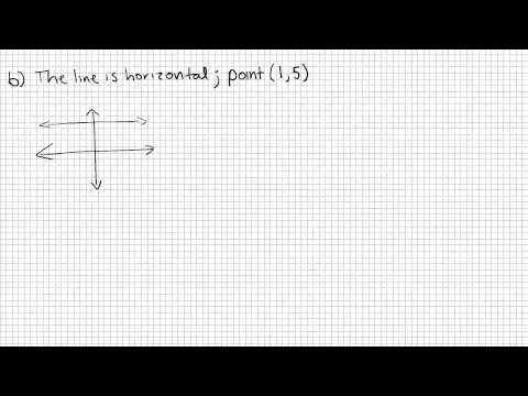 Linear Functions p4