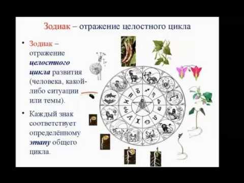 Statystyki alkoholizm i palenie w Rosji
