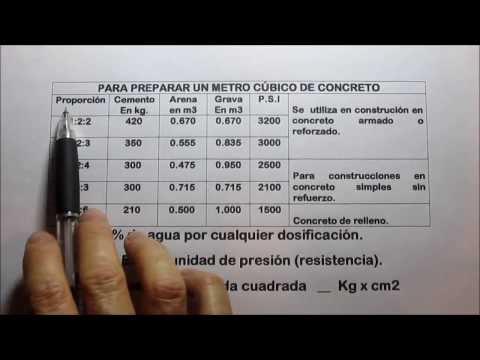 Hipertensiva y bajo presión atmosférica