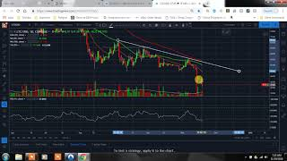 LITECOIN, BITCOIN, ETH, DIGIBYTE, XRP ON THE 1 DAY CHART. FOLLOW THE TREND MY FRIENDS!