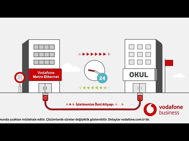 İşletmenize özel kesintisiz internet Metro Ethernet'te!