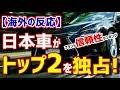 【海外の反応)】日本車スゲェー!!日本車がトップ2を独占! 自動車ブランド信頼性ランキング