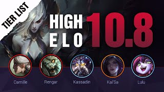 HIGH ELO LoL Tier List Patch 10.8 by Mobalytics - League of Legends Season 10