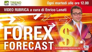 Focus su Dollaro Forte e valute emergenti
