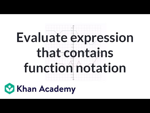 Evaluating function expressions