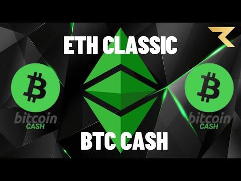Bitcoin greitis