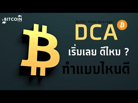 Crypto kereskedelem nincs befizetési bónusz