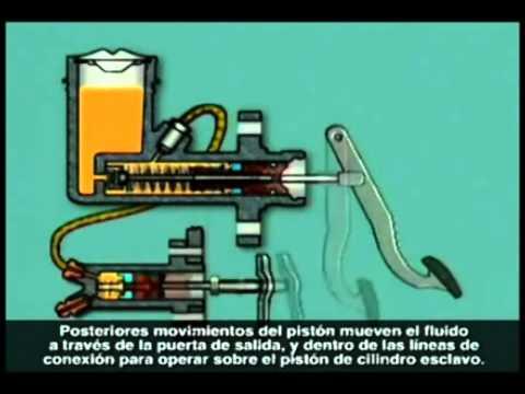 sistema de Embrague Hidraulico