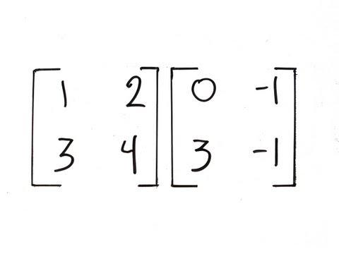 Multiplicación de Matrices de Orden 2x2 [Producto de Matrices]