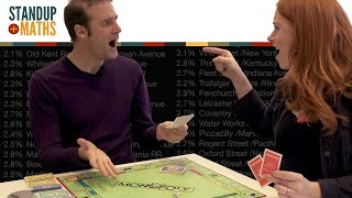 The Mathematics of Winning Monopoly Video