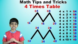 Learn 4 Times Multiplication Table Trick| Easy and fast way to learn | Math Tips and Tricks